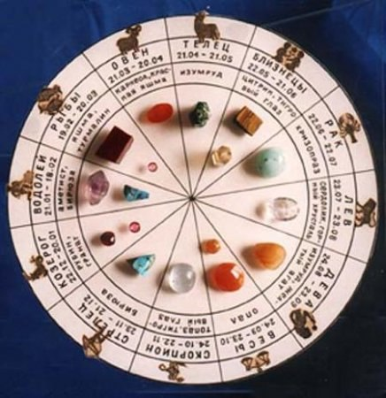 гороскоп камни