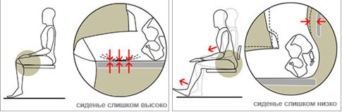 Как нужно сидеть правильно: советуют йоги