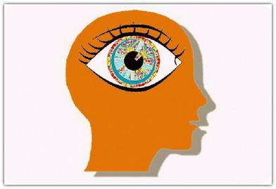зрительная память